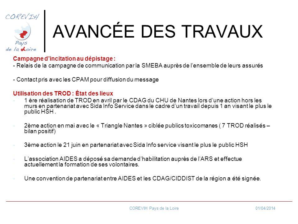 01/04/2014COREVIH Pays de la Loire PERSPECTIVES Mise en place dune enquête régionale -Objectif = réaliser un état des lieux, une cartographie de l offre de dépistage en Pays de la Loire en vue dharmoniser les pratiques (recommandation n°6 du rapport IGAS dAoût 2010 « Dans le cadre des orientations nationales qui devraient être prochainement fixées en matière de politique de dépistage du VIH/VHB/VHC faire procéder par chaque ARS à une révision de la cartographie dimplantation des structures dédiées au regard des caractéristiques de ses bassins de populations ».
