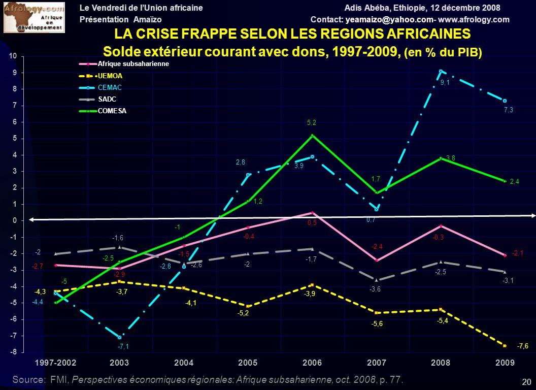 Le Vendredi de lUnion africaine Adis Abéba, Ethiopie, 12 décembre 2008 Présentation Amaïzo Contact: yeamaizo@yahoo.com- www.afrology.com 20 Source: FMI, Perspectives économiques régionales: Afrique subsaharienne, oct.