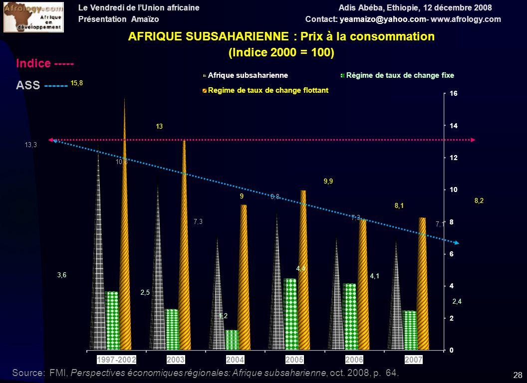 Le Vendredi de lUnion africaine Adis Abéba, Ethiopie, 12 décembre 2008 Présentation Amaïzo Contact: yeamaizo@yahoo.com- www.afrology.com 28 AFRIQUE SUBSAHARIENNE : Prix à la consommation (Indice 2000 = 100) Source: FMI, Perspectives économiques régionales: Afrique subsaharienne, oct.