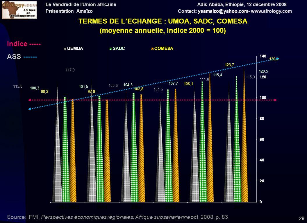 Le Vendredi de lUnion africaine Adis Abéba, Ethiopie, 12 décembre 2008 Présentation Amaïzo Contact: yeamaizo@yahoo.com- www.afrology.com 29 TERMES DE LECHANGE : UMOA, SADC, COMESA (moyenne annuelle, indice 2000 = 100) Source: FMI, Perspectives économiques régionales: Afrique subsaharienne oct.