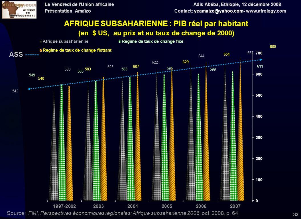 Le Vendredi de lUnion africaine Adis Abéba, Ethiopie, 12 décembre 2008 Présentation Amaïzo Contact: yeamaizo@yahoo.com- www.afrology.com 33 AFRIQUE SUBSAHARIENNE : PIB réel par habitant (en $ US, au prix et au taux de change de 2000) Source: FMI, Perspectives économiques régionales: Afrique subsaharienne 2008, oct.