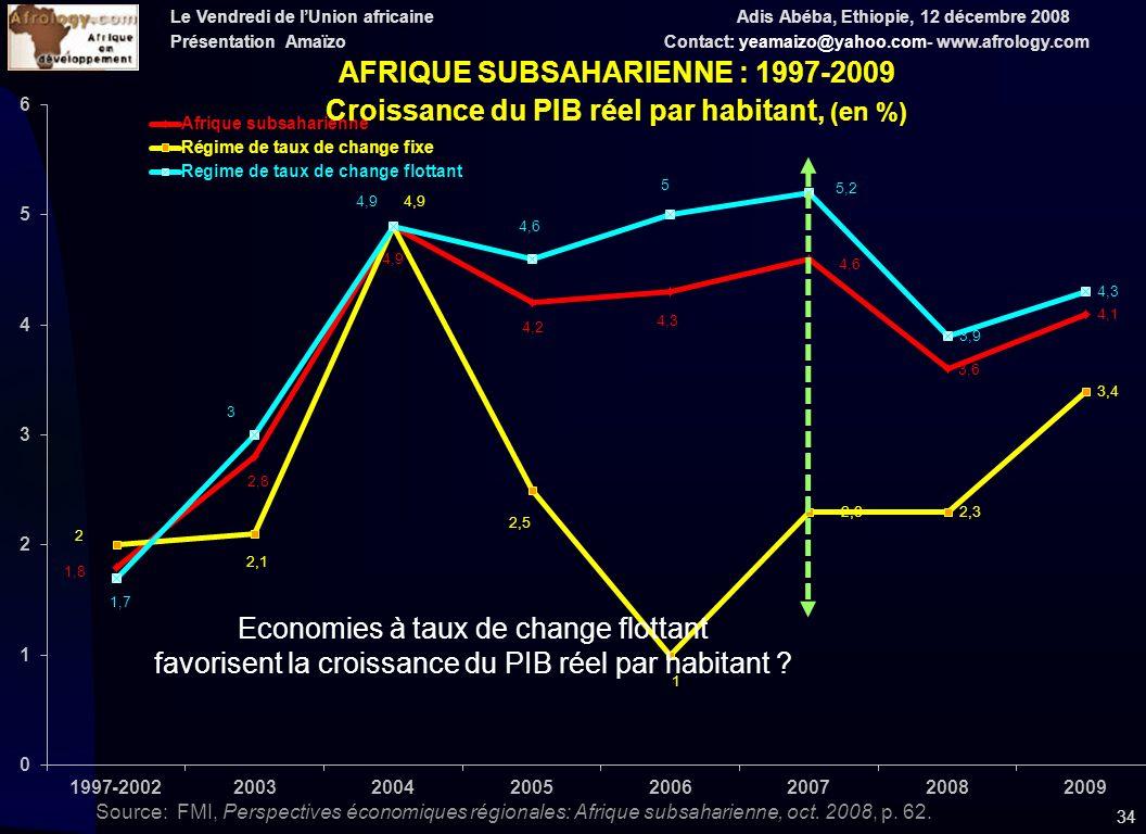 Le Vendredi de lUnion africaine Adis Abéba, Ethiopie, 12 décembre 2008 Présentation Amaïzo Contact: yeamaizo@yahoo.com- www.afrology.com 34 AFRIQUE SUBSAHARIENNE : 1997-2009 Croissance du PIB réel par habitant, (en %) Source: FMI, Perspectives économiques régionales: Afrique subsaharienne, oct.