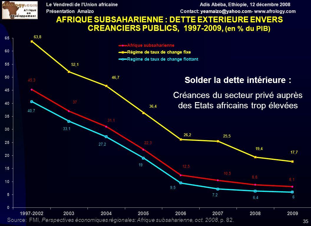 Le Vendredi de lUnion africaine Adis Abéba, Ethiopie, 12 décembre 2008 Présentation Amaïzo Contact: yeamaizo@yahoo.com- www.afrology.com 35 AFRIQUE SUBSAHARIENNE : DETTE EXTERIEURE ENVERS CREANCIERS PUBLICS, 1997-2009, (en % du PIB) Source: FMI, Perspectives économiques régionales: Afrique subsaharienne, oct.