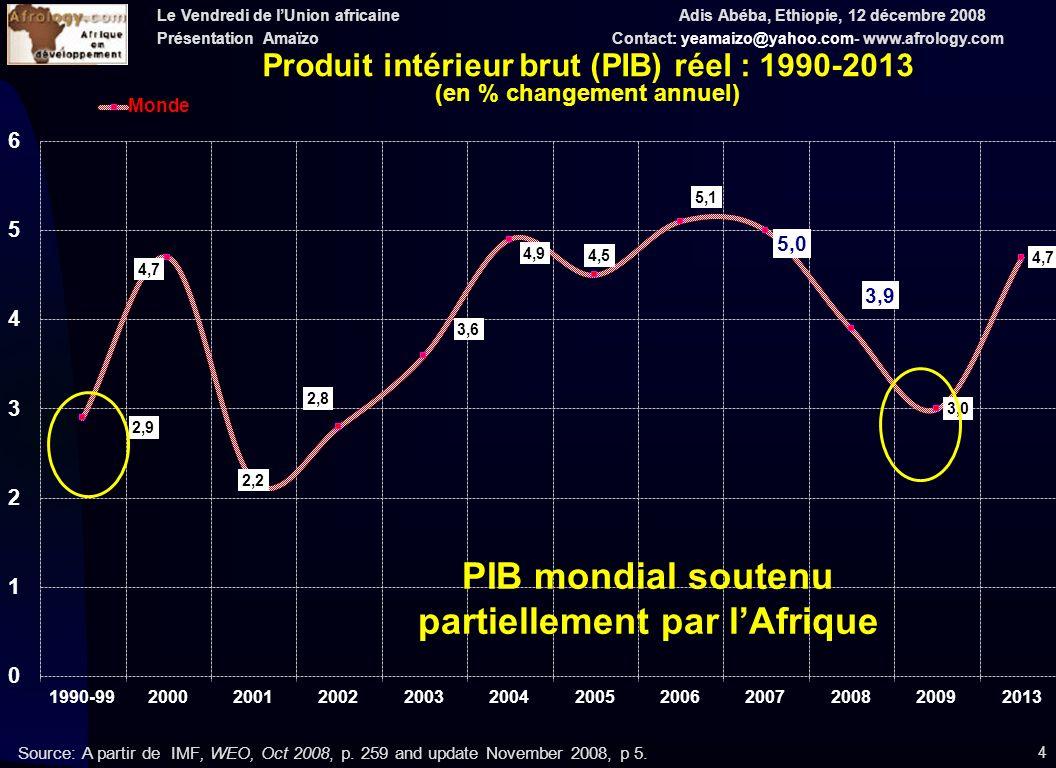 Le Vendredi de lUnion africaine Adis Abéba, Ethiopie, 12 décembre 2008 Présentation Amaïzo Contact: yeamaizo@yahoo.com- www.afrology.com 5 1.Depuis la dépression économique de 1930, il y a eu deux chutes du PIB des PI (G7): en 1982 : 0,9 % et en1991 : 1,5 % 2.Ecart de 0,4 % 1990-99 et 4,4 % en 2009 entre les PI et lAfrique 3.Crise et la récession actuelle sont dabord celles des pays riches 4.Attention aux analyses basées uniquement sur le PIB fondées sur la parité du pouvoir dachat (PPP) et le PIB réel 5.Daprès le FMI, PIB PPP = meilleure comparabilité 6.En réalité, PIB PPP avantage la présentation des statistiques pour les PI (fait croire à une croissance rapide des pays pauvres permettant de justifier la réduction de laide au développement) 7.Utiliser le PIB réel pour analyser lAfrique AVEC UNE CROISSANCE DE 3 % DU PIB 2008 : ECONOMIE MONDIALE NEST PAS EN RECESSION Source: IMF, Capital Economics & The Economists, 8 November 2008, p.