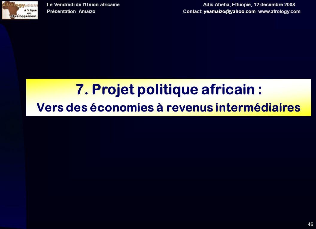 Le Vendredi de lUnion africaine Adis Abéba, Ethiopie, 12 décembre 2008 Présentation Amaïzo Contact: yeamaizo@yahoo.com- www.afrology.com 46 7.
