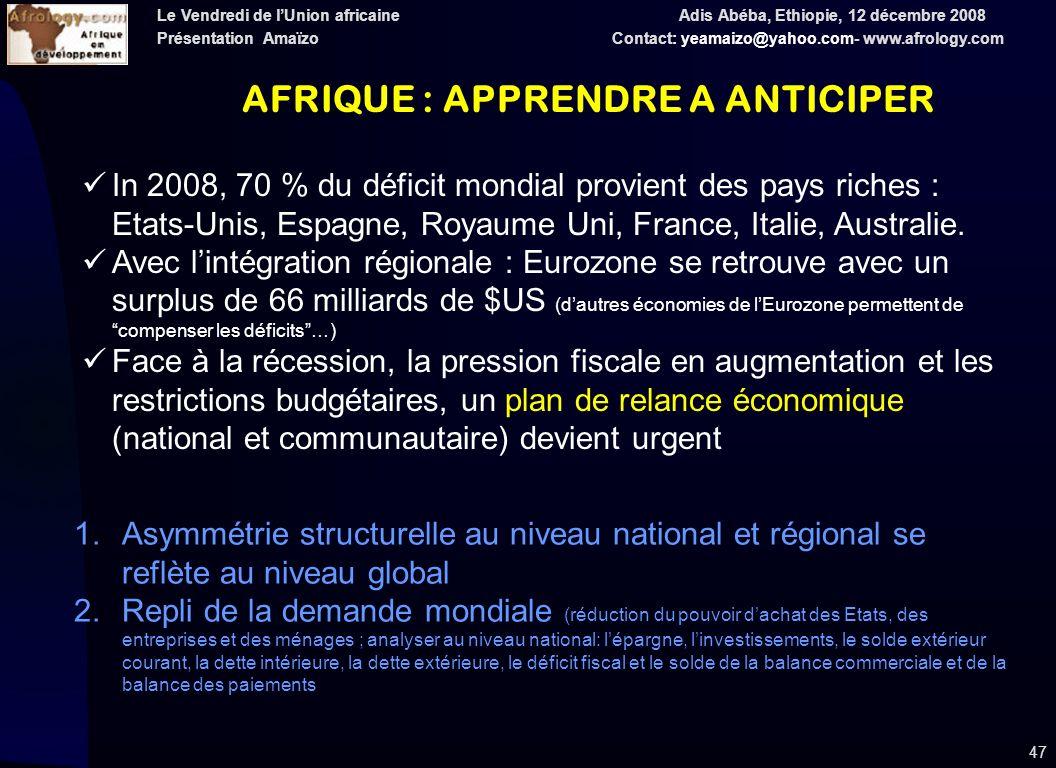 Le Vendredi de lUnion africaine Adis Abéba, Ethiopie, 12 décembre 2008 Présentation Amaïzo Contact: yeamaizo@yahoo.com- www.afrology.com 47 In 2008, 70 % du déficit mondial provient des pays riches : Etats-Unis, Espagne, Royaume Uni, France, Italie, Australie.