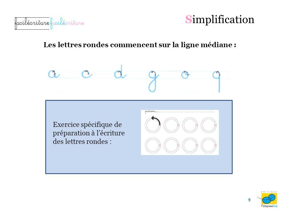 Simplification La ligne médiane du rail : point de départ et point de jonction de toutes les lettres. Repère permanent qui facilite tous les tracés et