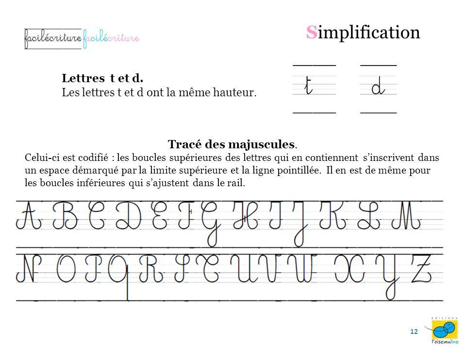 Lettres légèrement modifiées Cas du b et du v (et w) Pour les nouveaux apprentis, ces modifications ne posent aucune difficulté. Elles ne paraissent p