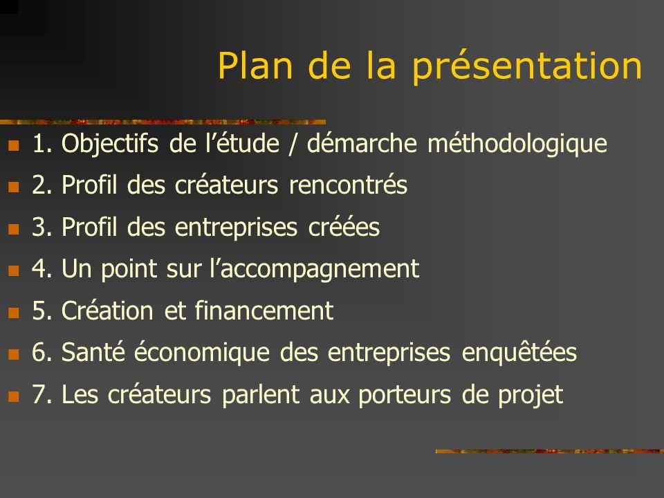Plan de la présentation 1.Objectifs de létude / démarche méthodologique 2.