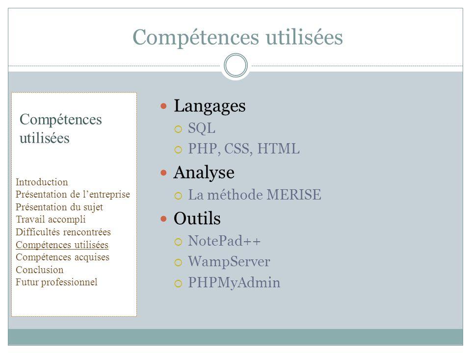 Langages SQL PHP, CSS, HTML Analyse La méthode MERISE Outils NotePad++ WampServer PHPMyAdmin Compétences utilisées Introduction Présentation de lentre