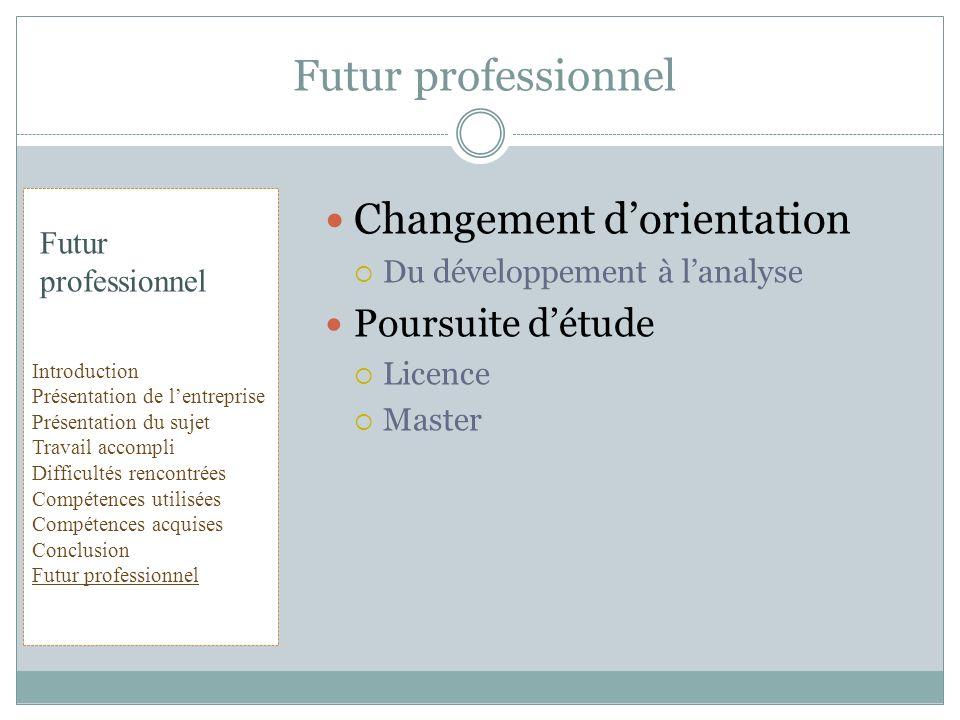 Changement dorientation Du développement à lanalyse Poursuite détude Licence Master Futur professionnel Introduction Présentation de lentreprise Prése