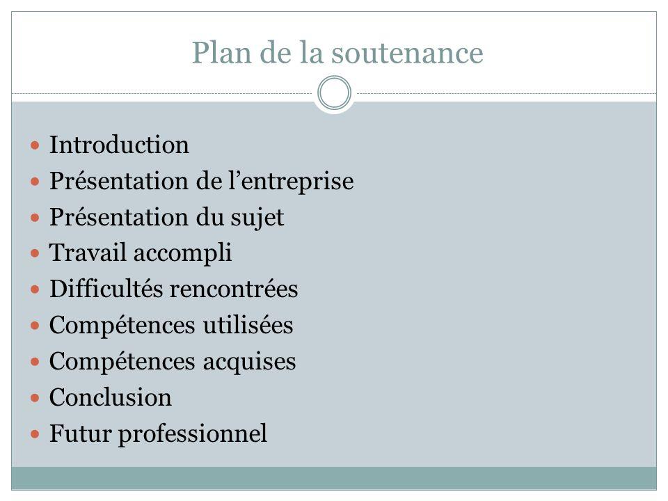 Introduction Présentation de lentreprise Présentation du sujet Travail accompli Difficultés rencontrées Compétences utilisées Compétences acquises Con