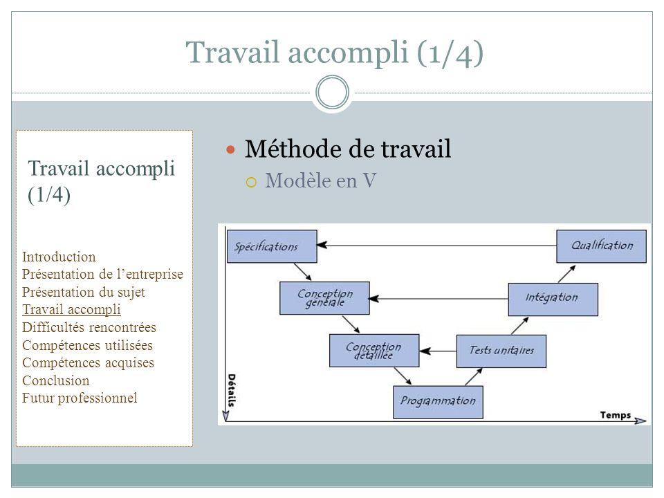 Méthode de travail Modèle en V Travail accompli (1/4) Introduction Présentation de lentreprise Présentation du sujet Travail accompli Difficultés renc