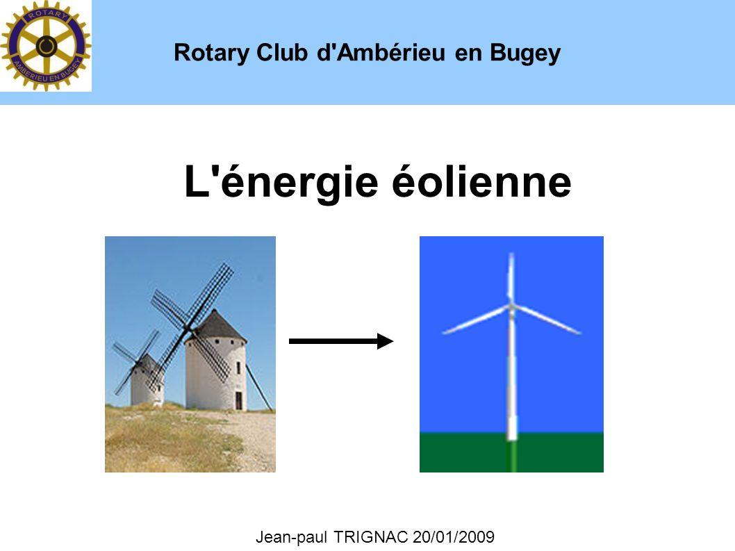 Rotary Club d'Ambérieu en Bugey Jean-paul TRIGNAC 20/01/2009 L'énergie éolienne