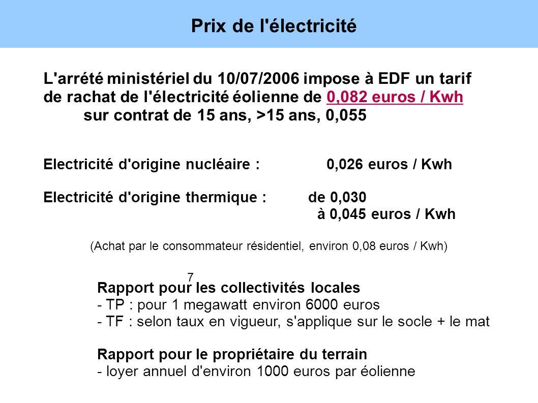 Prix de l'électricité 7 L'arrété ministériel du 10/07/2006 impose à EDF un tarif de rachat de l'électricité éolienne de 0,082 euros / Kwh sur contrat