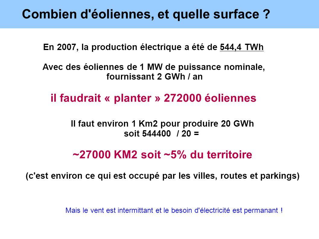 Combien d'éoliennes, et quelle surface ? Il faut environ 1 Km2 pour produire 20 GWh soit 544400 / 20 = ~27000 KM2 soit ~5% du territoire (c'est enviro