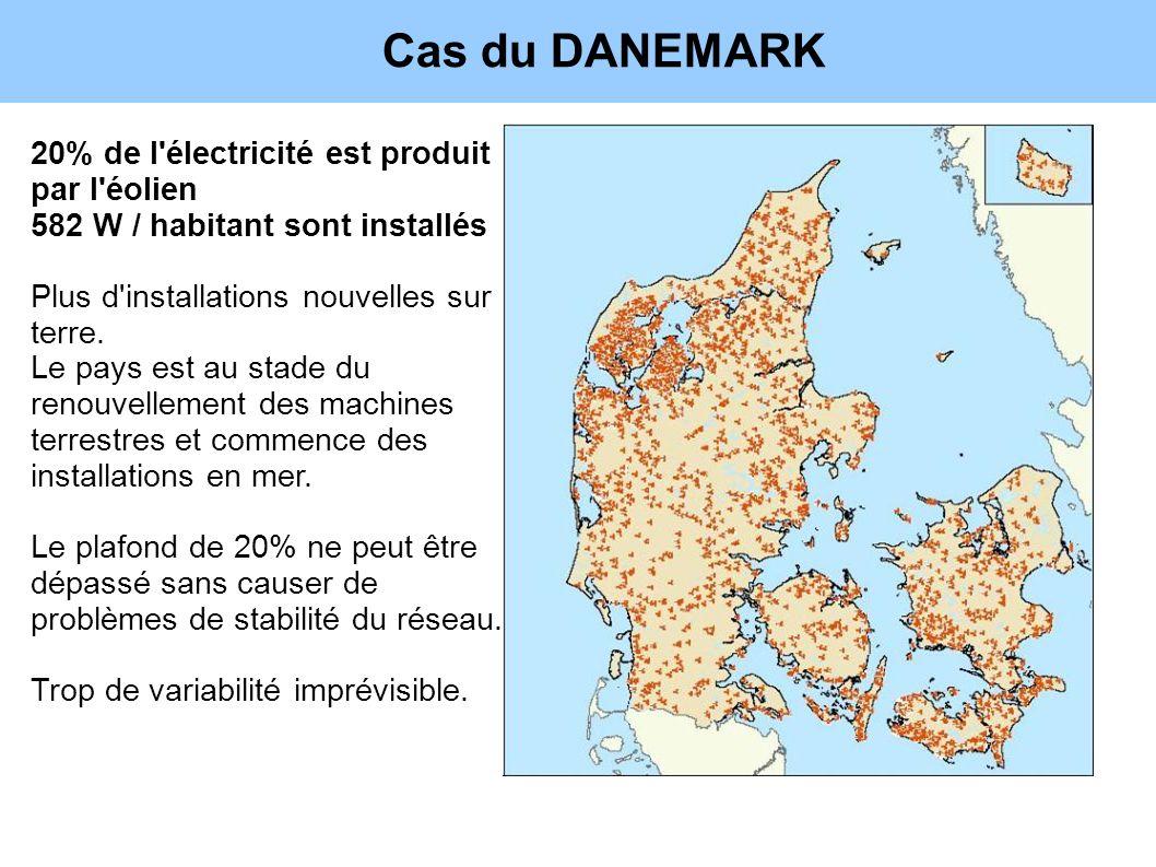 Cas du DANEMARK 20% de l'électricité est produit par l'éolien 582 W / habitant sont installés Plus d'installations nouvelles sur terre. Le pays est au