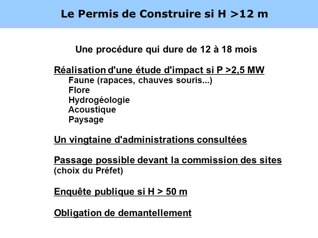 Le Permis de Construire si H >12 m Une procédure qui dure de 12 à 18 mois Réalisation d'une étude d'impact si P >2,5 MW Faune (rapaces, chauves souris