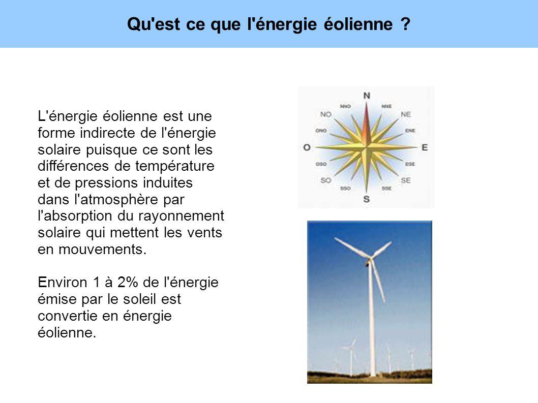 « Récolter » l énergie du vent Une éolienne capte l énergie cinétique du vent et la convertit en couple qui entraine les pales du rotor 3 facteurs déterminent le rapport entre l énergie du vent et l énergie mécanque récupérée par le rotor: - la densité de l air: à 15° celsus, l air pèse environ 1,225kg / m3 - la surface balayée par le rotor: plus la surface de balayage est grande, plus le poids de l air qui frappe les pales est important - la vitesse du vent Si cette éolienne a un diamètre de rotor de 54 m (~1Mw) le disque d air de 1 m d épaisseur qui traverse sa surface de 2300 m2 pèse 2,8 tonnes Qu est ce que l énergie éolienne