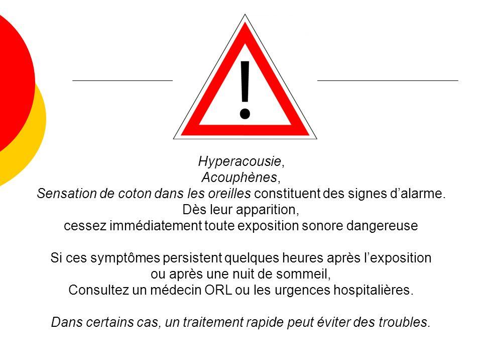 Hyperacousie, Acouphènes, Sensation de coton dans les oreilles constituent des signes dalarme.