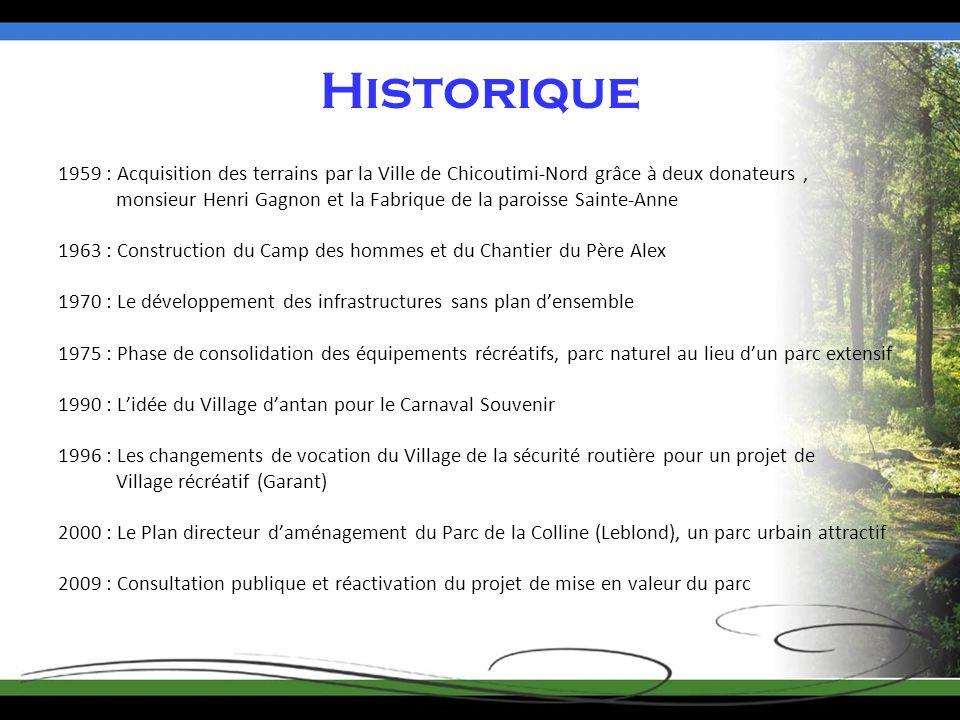 Historique 1959 : Acquisition des terrains par la Ville de Chicoutimi-Nord grâce à deux donateurs, monsieur Henri Gagnon et la Fabrique de la paroisse