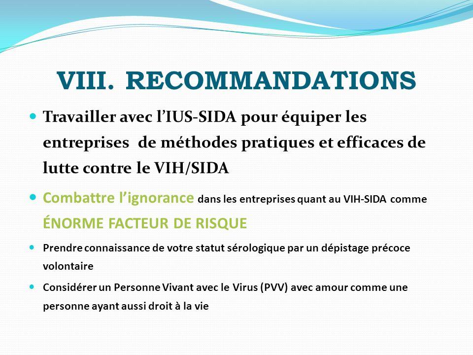 VIII. RECOMMANDATIONS Travailler avec lIUS-SIDA pour équiper les entreprises de méthodes pratiques et efficaces de lutte contre le VIH/SIDA Combattre