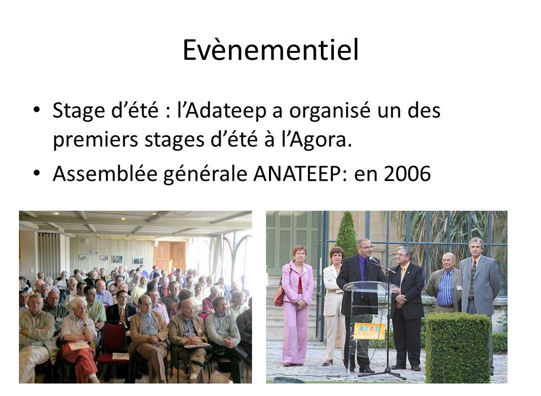Organisation Le Conseil dAdministration de lAdateep du Gard compte 27 membres.