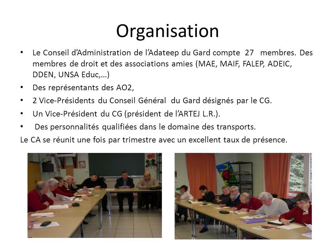 Partenariats Avec le CG : Fonctionnement sous convention triennale.