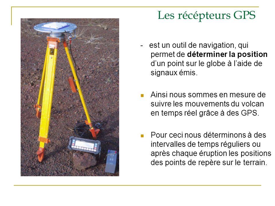 Les récépteurs GPS - est un outil de navigation, qui permet de déterminer la position dun point sur le globe à laide de signaux émis. Ainsi nous somme