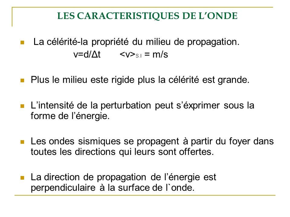 LES CARACTERISTIQUES DE LONDE La célérité-la propriété du milieu de propagation. v=d/Δt S.I = m/s Plus le milieu este rigide plus la célérité est gran