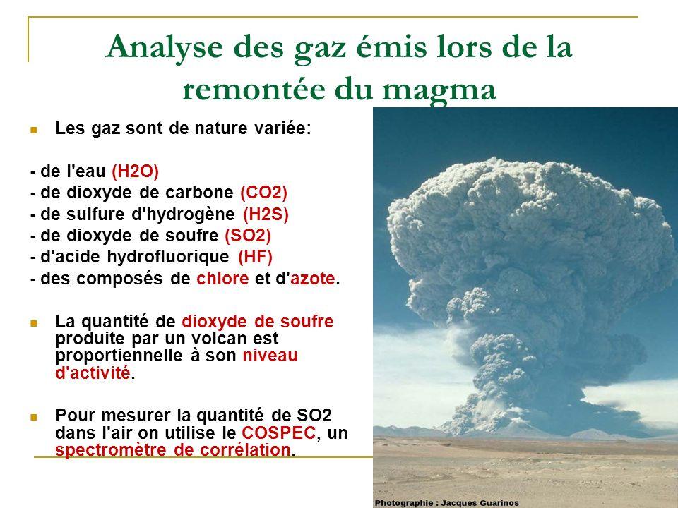 Analyse des gaz émis lors de la remontée du magma Les gaz sont de nature variée: - de l'eau (H2O) - de dioxyde de carbone (CO2) - de sulfure d'hydrogè