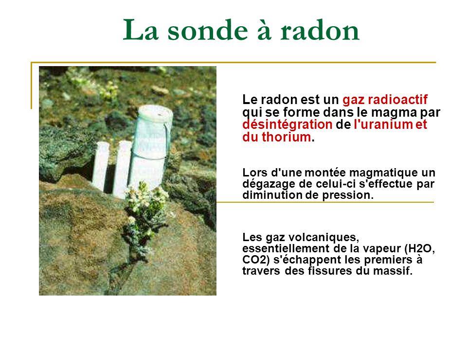 La sonde à radon Le radon est un gaz radioactif qui se forme dans le magma par désintégration de l'uranium et du thorium. Lors d'une montée magmatique