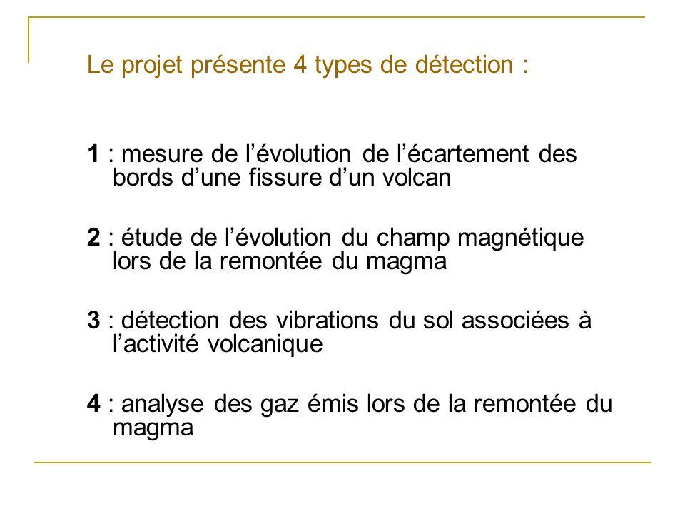 Le projet présente 4 types de détection : 1 : mesure de lévolution de lécartement des bords dune fissure dun volcan 2 : étude de lévolution du champ m
