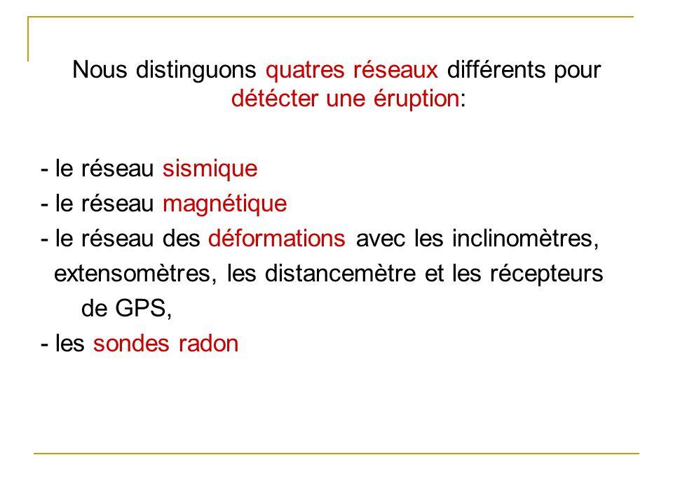 Nous distinguons quatres réseaux différents pour détécter une éruption: - le réseau sismique - le réseau magnétique - le réseau des déformations avec