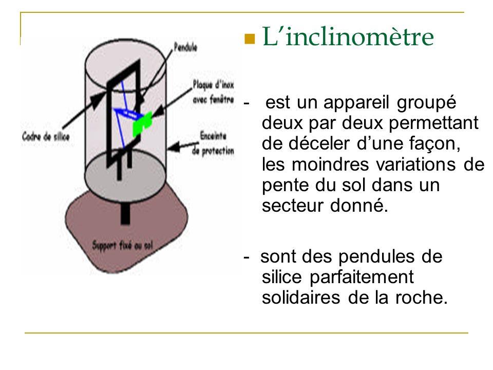 Linclinomètre - est un appareil groupé deux par deux permettant de déceler dune façon, les moindres variations de pente du sol dans un secteur donné.