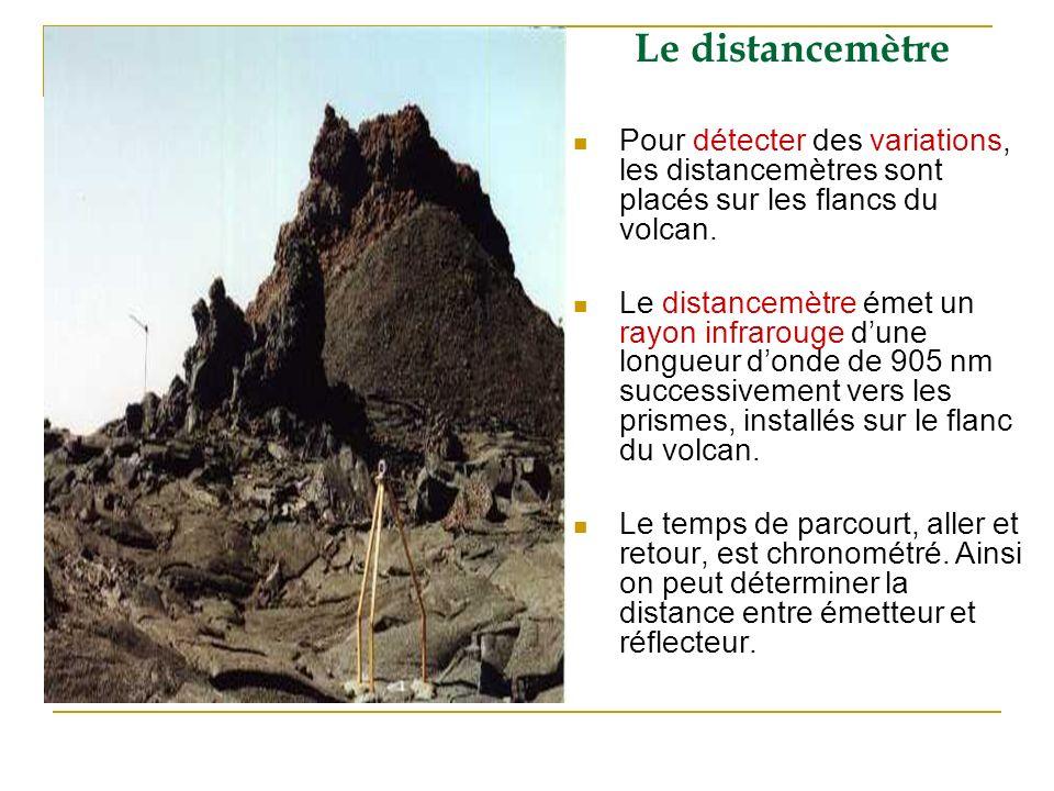 Le distancemètre Pour détecter des variations, les distancemètres sont placés sur les flancs du volcan. Le distancemètre émet un rayon infrarouge dune