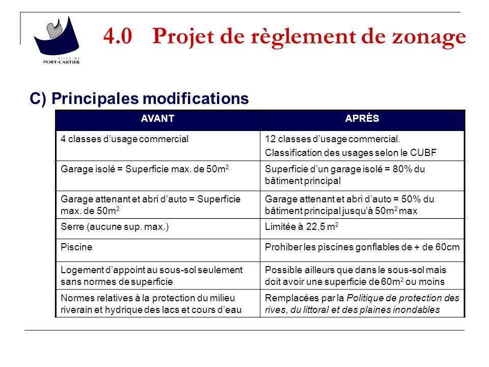 4.0Projet de règlement de zonage C) Principales modifications AVANTAPRÈS 4 classes dusage commercial12 classes dusage commercial.