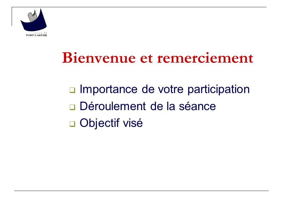 Bienvenue et remerciement Importance de votre participation Déroulement de la séance Objectif visé