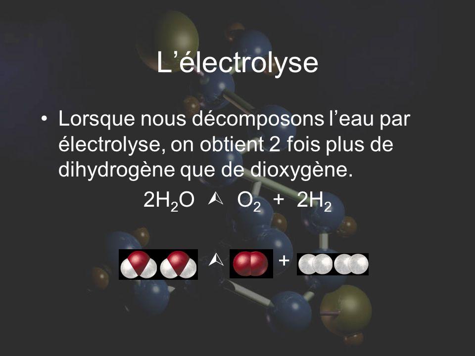Lélectrolyse Lorsque nous décomposons leau par électrolyse, on obtient 2 fois plus de dihydrogène que de dioxygène. 2H 2 O O 2 + 2H 2 +