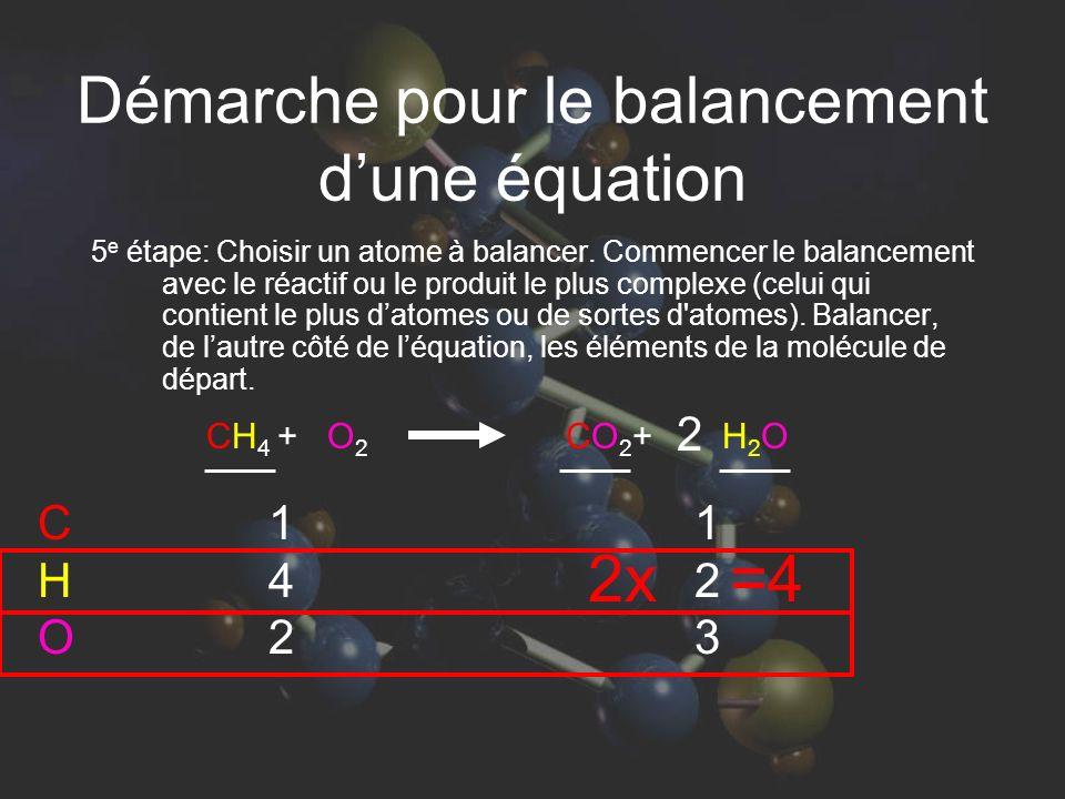 CH 4 + O 2 CO 2 + H 2 O 5 e étape: Choisir un atome à balancer. Commencer le balancement avec le réactif ou le produit le plus complexe (celui qui con