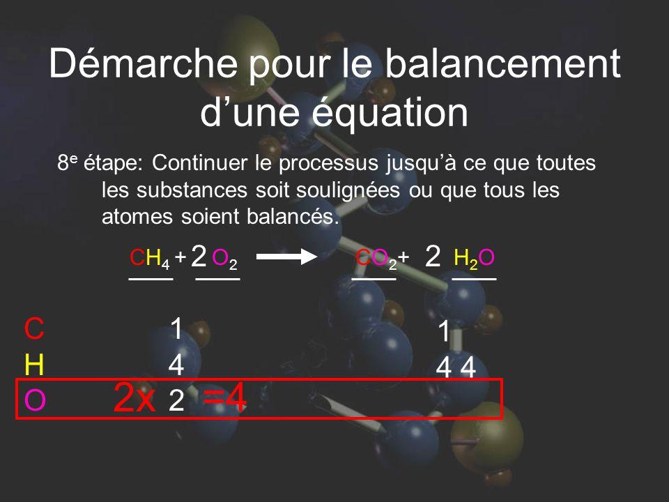 8 e étape: Continuer le processus jusquà ce que toutes les substances soit soulignées ou que tous les atomes soient balancés. 2x=4 1 4 4 142142 CHOCHO