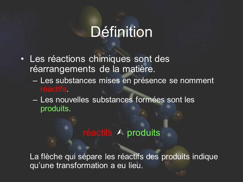 Définition Les réactions chimiques sont des réarrangements de la matière. –Les substances mises en présence se nomment réactifs. –Les nouvelles substa