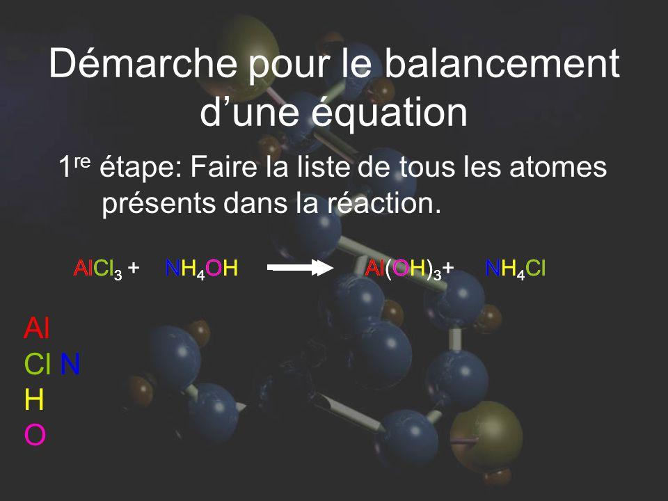 1 re étape: Faire la liste de tous les atomes présents dans la réaction. AlCl 3 + NH 4 OH Al(OH) 3 + NH 4 Cl Al Cl N H O AlCl 3 + NH 4 OH Al(OH) 3 + N