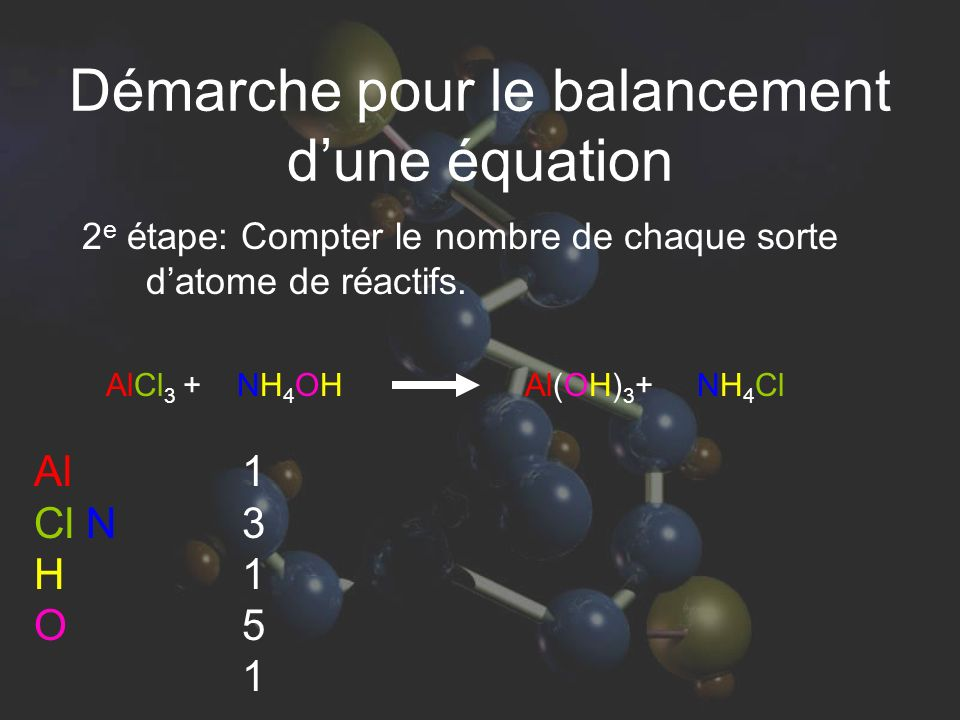 AlCl 3 + NH 4 OH Al(OH) 3 + NH 4 Cl 2 e étape: Compter le nombre de chaque sorte datome de réactifs. Al Cl N H O 1315113151 Démarche pour le balanceme