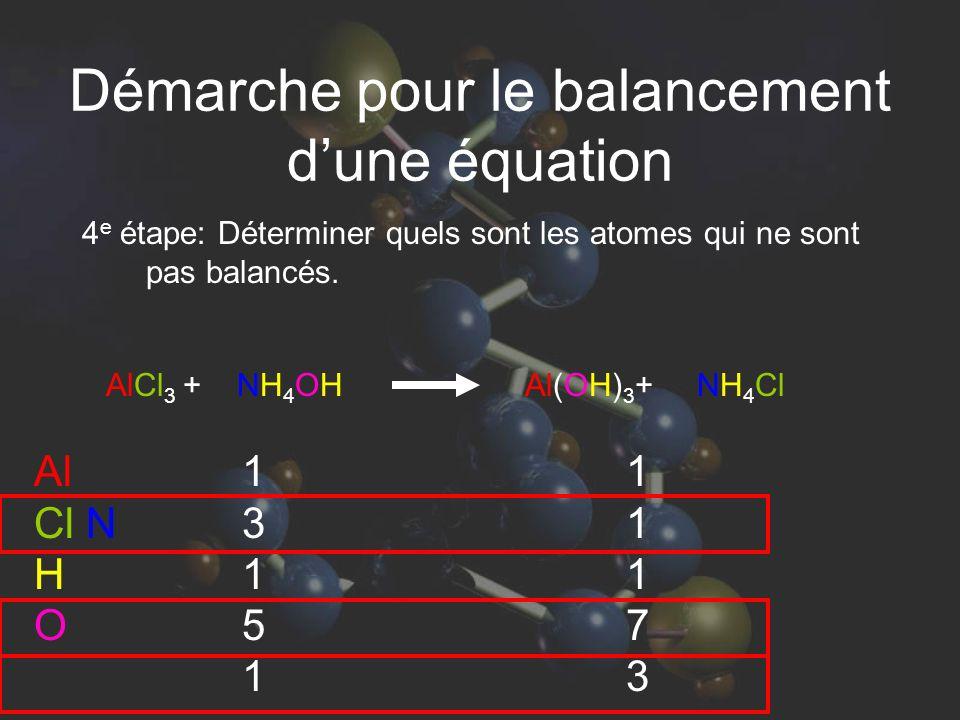 AlCl 3 + NH 4 OH Al(OH) 3 + NH 4 Cl 4 e étape: Déterminer quels sont les atomes qui ne sont pas balancés. Al Cl N H O 1315113151 1117311173 Démarche p