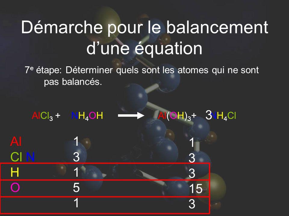 1 3 3 15 3 AlCl 3 + NH 4 OH Al(OH) 3 + NH 4 Cl 7 e étape: Déterminer quels sont les atomes qui ne sont pas balancés. Al Cl N H O 1315113151 3 Démarche