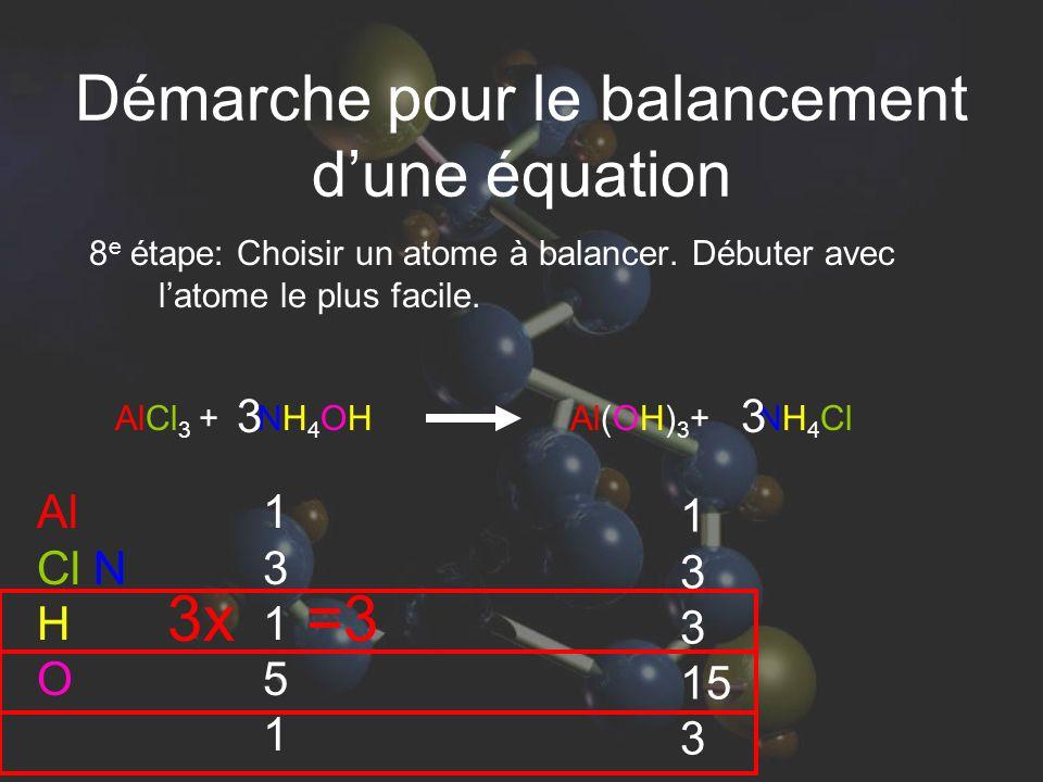 AlCl 3 + NH 4 OH Al(OH) 3 + NH 4 Cl 8 e étape: Choisir un atome à balancer. Débuter avec latome le plus facile. Al Cl N H O 1315113151 3x=3 3 1 3 3 15