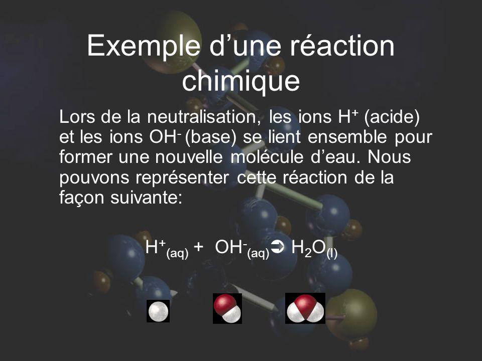 Exemple dune réaction chimique Lors de la neutralisation, les ions H + (acide) et les ions OH - (base) se lient ensemble pour former une nouvelle molécule deau.