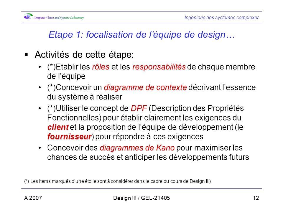 Ingénierie des systèmes complexes A 2007Design III / GEL-2140512 Etape 1: focalisation de léquipe de design… Activités de cette étape: rôlesresponsabilités(*)Etablir les rôles et les responsabilités de chaque membre de léquipe diagramme de contexte(*)Concevoir un diagramme de contexte décrivant lessence du système à réaliser DPF client fournisseur(*)Utiliser le concept de DPF (Description des Propriétés Fonctionnelles) pour établir clairement les exigences du client et la proposition de léquipe de développement (le fournisseur) pour répondre à ces exigences diagrammes de KanoConcevoir des diagrammes de Kano pour maximiser les chances de succès et anticiper les développements futurs (*) Les items marqués dune étoile sont à considérer dans le cadre du cours de Design III)