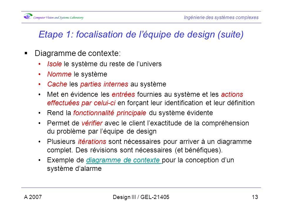 Ingénierie des systèmes complexes A 2007Design III / GEL-2140513 Etape 1: focalisation de léquipe de design (suite) Diagramme de contexte: IsoleIsole